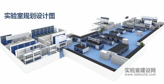 实验室建设规划